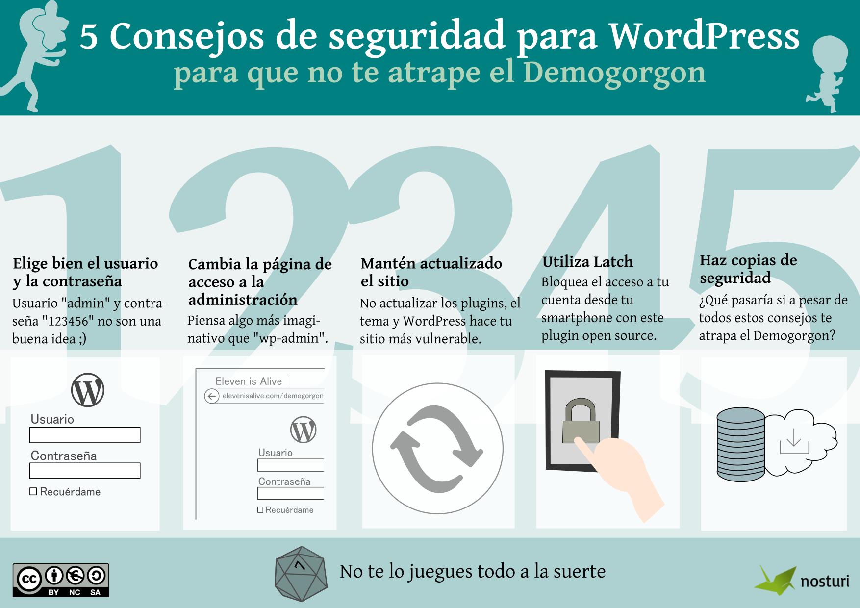 Infografía: 5 consejos de seguridad para WordPress para que no te atrape el Demogorgon